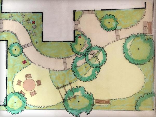 Ecological Management Plans